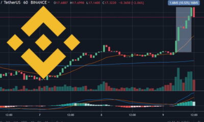 BNB-Price-Spiked-After-Binance-New-Platform-is-launched