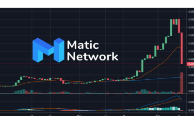 Matic-Coin-Price-Dump