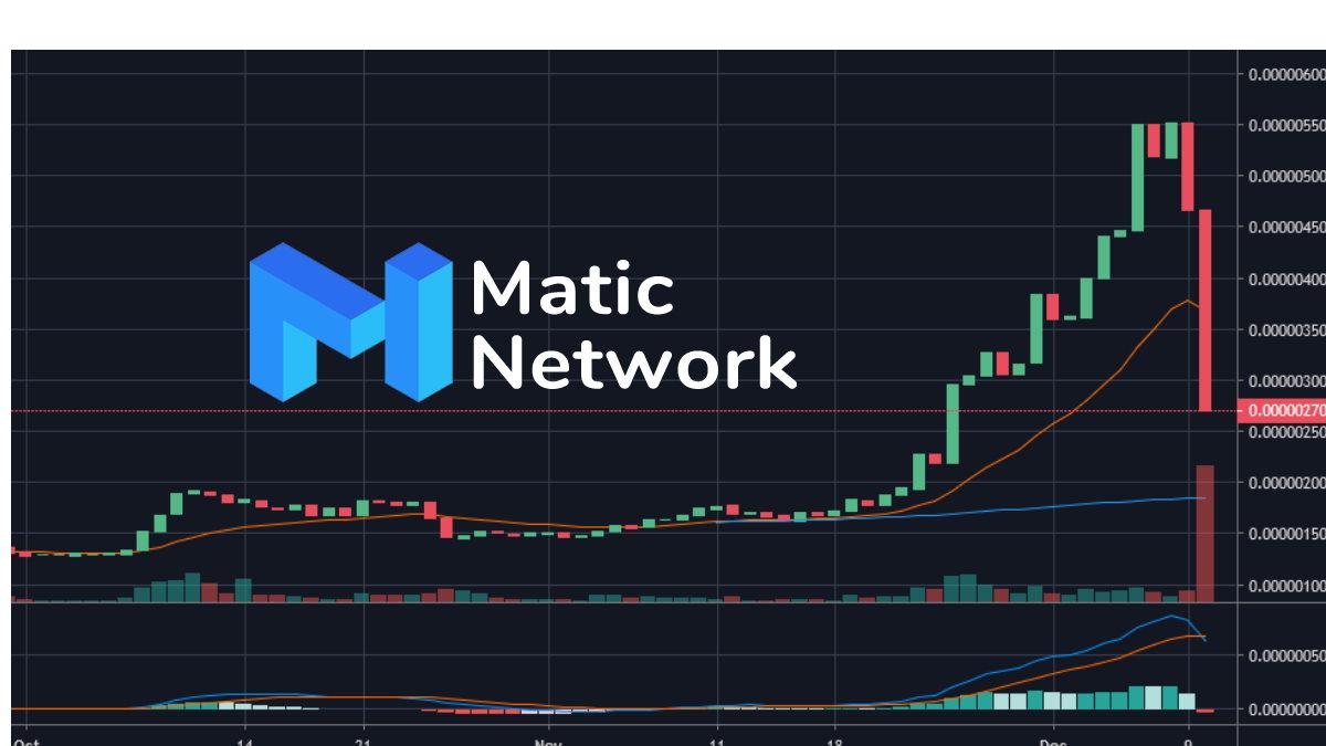Matic-Coin-Price-Dump