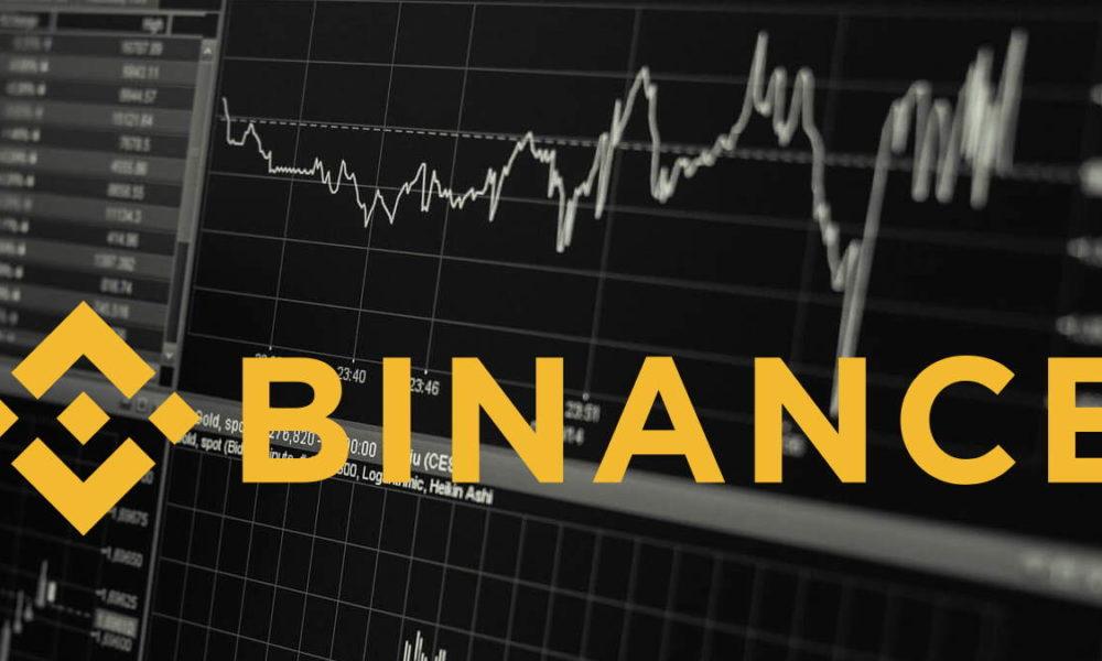 Binance-BNB-Price-Spike